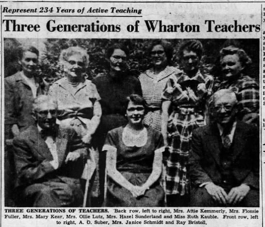 My Wharton teachers
